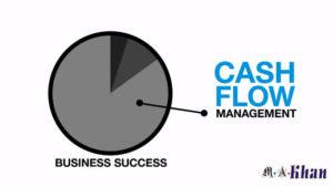 Watch Your Cash Flow