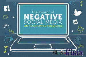 Negative Impacts Of Social Media On Business