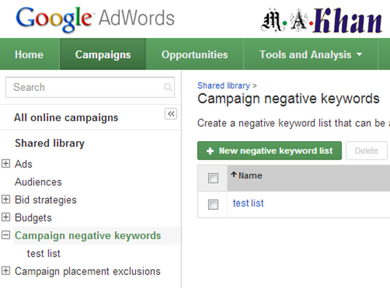 Negative Keywords And PPC Campaigns