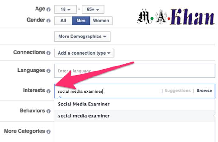Targeted Facebook Ads