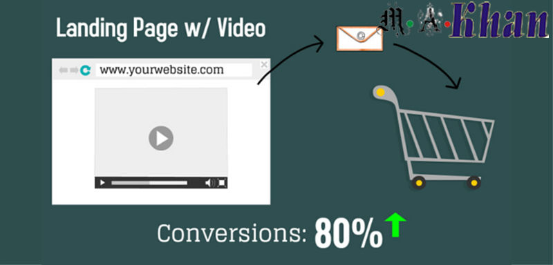 Videos on the Landing Pages