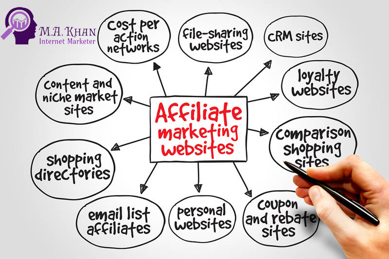How To Find Best Affiliate Marketing Websites