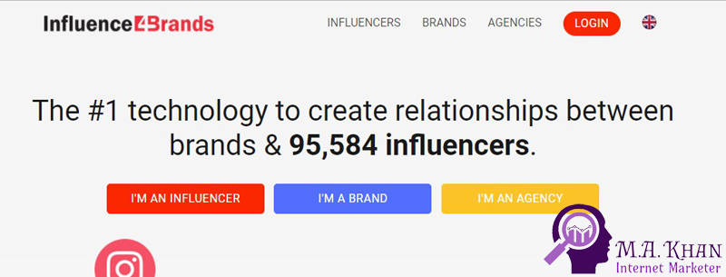Affiliate Marketing Websites-Influence4Brands